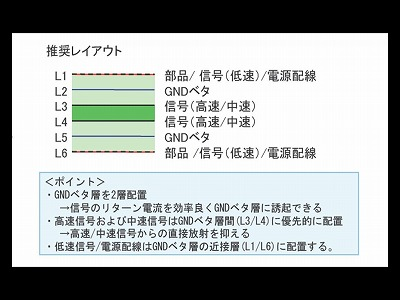 層数の最適化によりノイズ・高周波対策
