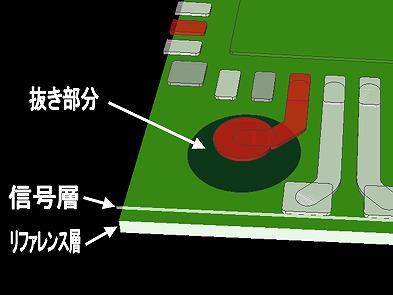 RFラインと信号ビアの最適配置でインピーダンスの正常化