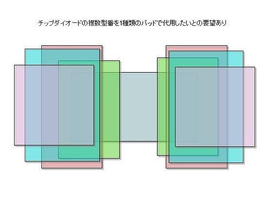 5種のダイオードを一枚の基板に実装しコストダウン